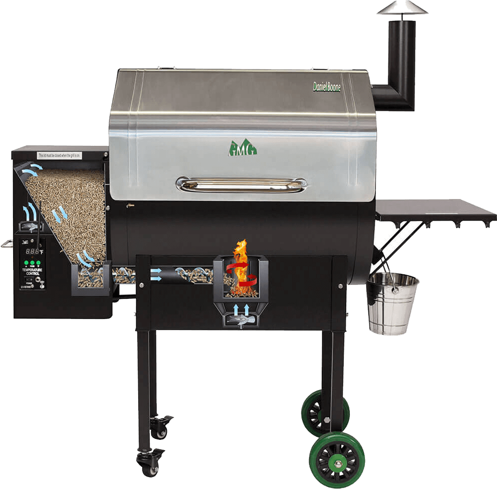 How a Pellet Grill Works